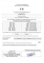 CE Επιλεκτικός Ηλιακός Συλλέκτης
